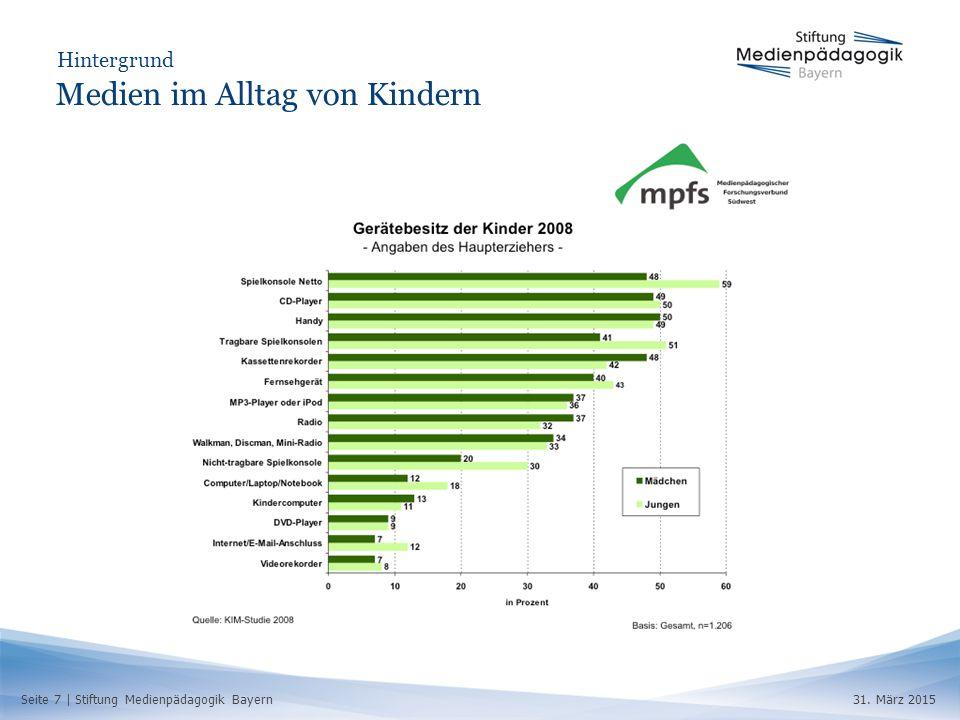 Seite 8   Stiftung Medienpädagogik Bayern31. März 2015 Hintergrund Medien im Alltag von Kindern