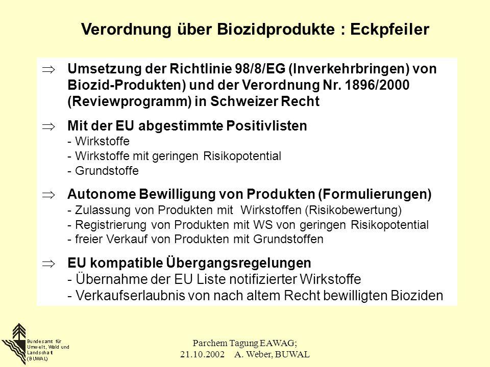 Parchem Tagung EAWAG; 21.10.2002 A. Weber, BUWAL Verordnung über Biozidprodukte : Eckpfeiler  Umsetzung der Richtlinie 98/8/EG (Inverkehrbringen) von