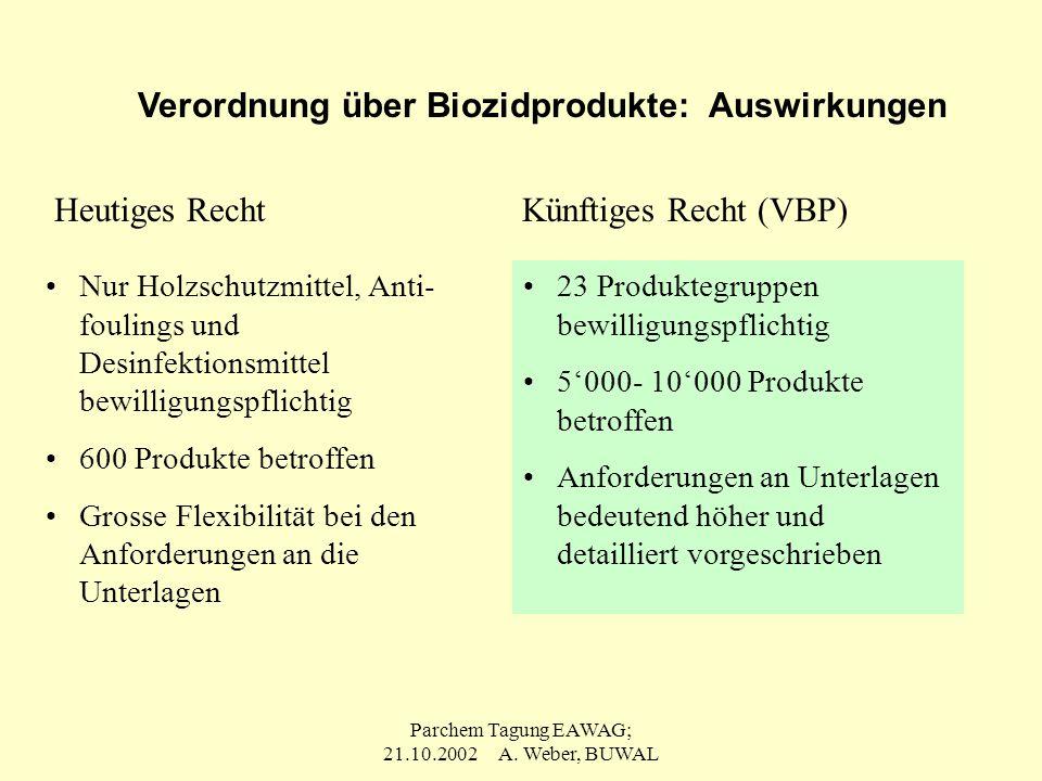 Parchem Tagung EAWAG; 21.10.2002 A. Weber, BUWAL Verordnung über Biozidprodukte: Auswirkungen Heutiges Recht Künftiges Recht (VBP) Nur Holzschutzmitte