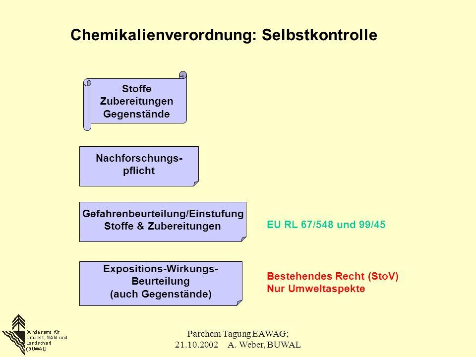 Parchem Tagung EAWAG; 21.10.2002 A. Weber, BUWAL Chemikalienverordnung: Selbstkontrolle Stoffe Zubereitungen Gegenstände Nachforschungs- pflicht Gefah