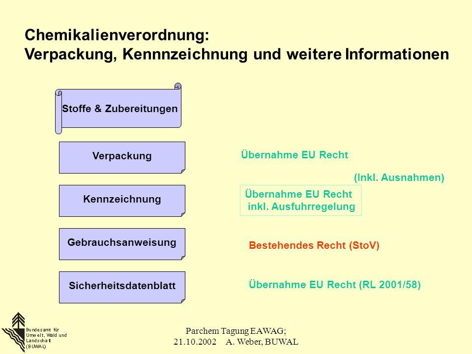 Parchem Tagung EAWAG; 21.10.2002 A. Weber, BUWAL Chemikalienverordnung: Verpackung, Kennnzeichnung und weitere Informationen Stoffe & Zubereitungen Ve