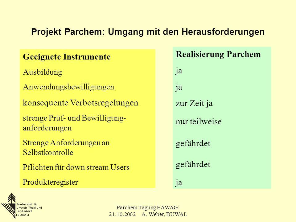 Parchem Tagung EAWAG; 21.10.2002 A. Weber, BUWAL Projekt Parchem: Umgang mit den Herausforderungen Geeignete Instrumente Ausbildung Anwendungsbewillig