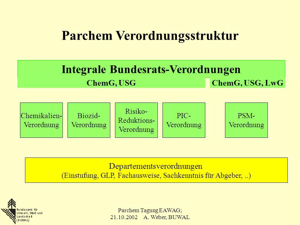 Parchem Tagung EAWAG; 21.10.2002 A. Weber, BUWAL Parchem Verordnungsstruktur Integrale Bundesrats-Verordnungen ChemG, USGChemG, USG, LwG Chemikalien-