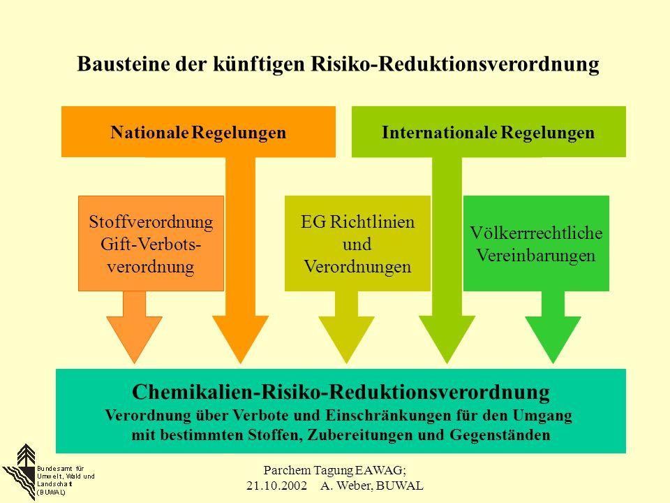 Parchem Tagung EAWAG; 21.10.2002 A. Weber, BUWAL EG Richtlinien und Verordnungen Stoffverordnung Gift-Verbots- verordnung Völkerrrechtliche Vereinbaru