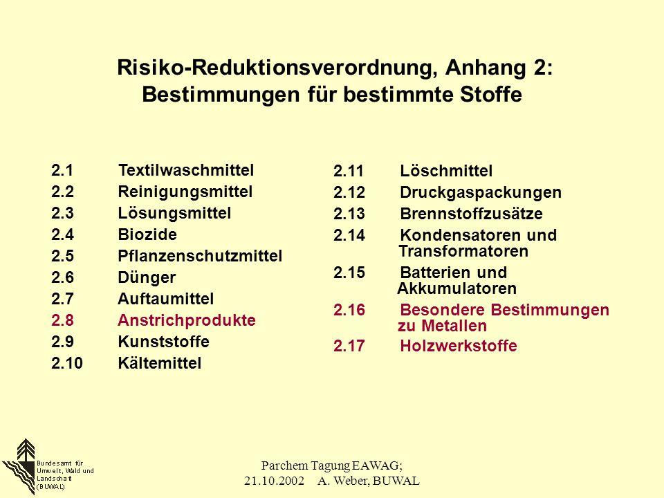 Parchem Tagung EAWAG; 21.10.2002 A. Weber, BUWAL 2.1Textilwaschmittel 2.2Reinigungsmittel 2.3Lösungsmittel 2.4Biozide 2.5Pflanzenschutzmittel 2.6Dünge