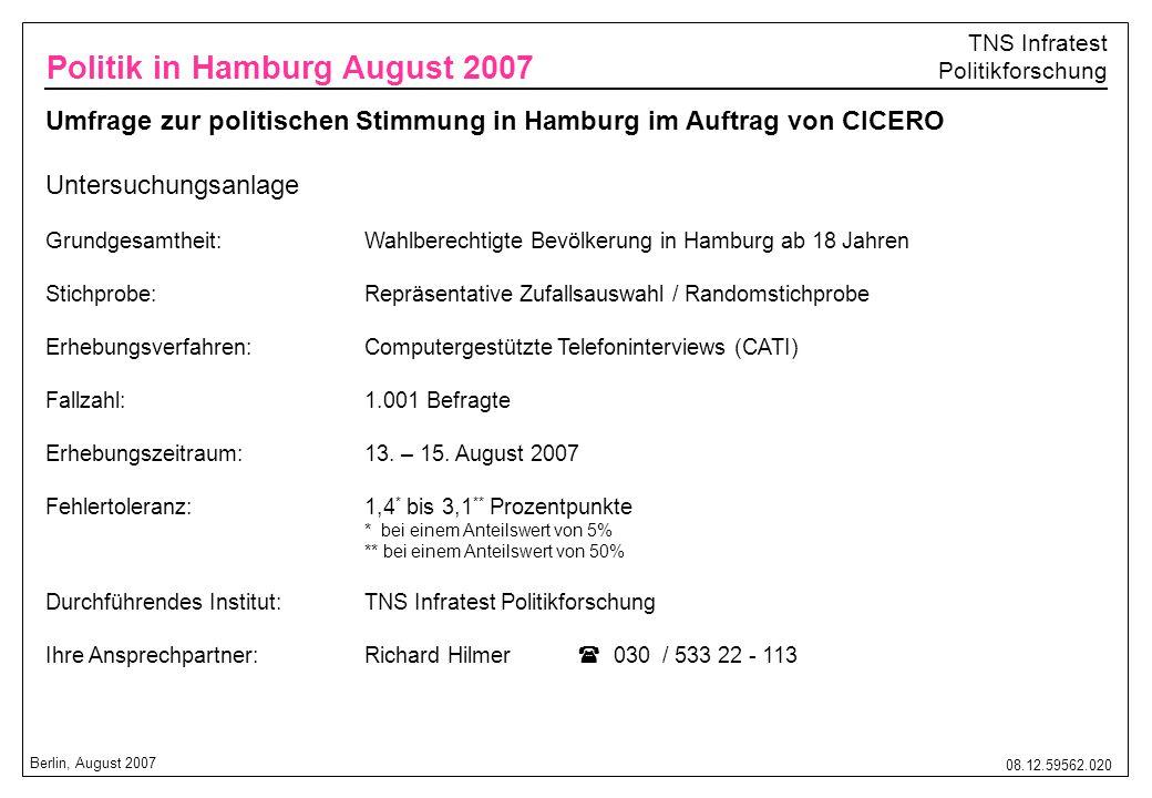 TNS Infratest Politikforschung Umfrage zur politischen Stimmung in Hamburg im Auftrag von CICERO Untersuchungsanlage Grundgesamtheit:Wahlberechtigte B