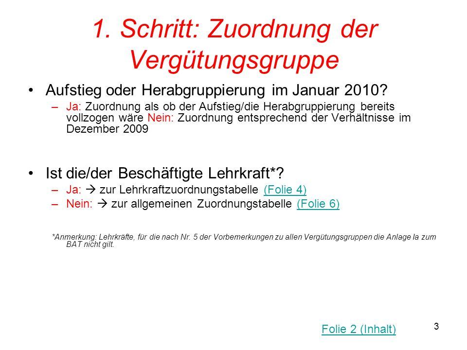 3 1. Schritt: Zuordnung der Vergütungsgruppe Aufstieg oder Herabgruppierung im Januar 2010? –Ja: Zuordnung als ob der Aufstieg/die Herabgruppierung be