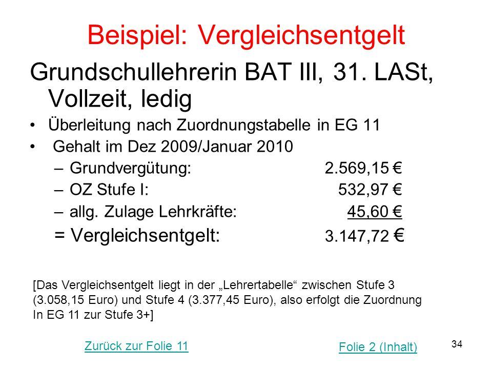 34 Beispiel: Vergleichsentgelt Grundschullehrerin BAT III, 31. LASt, Vollzeit, ledig Überleitung nach Zuordnungstabelle in EG 11 Gehalt im Dez 2009/Ja