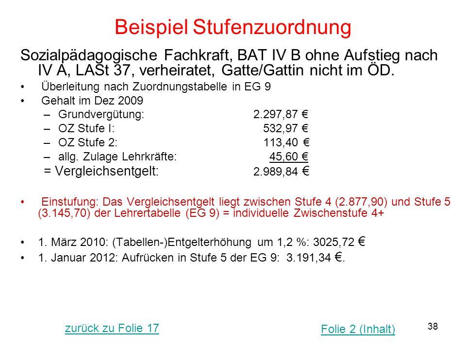 38 Beispiel Stufenzuordnung Sozialpädagogische Fachkraft, BAT IV B ohne Aufstieg nach IV A, LASt 37, verheiratet, Gatte/Gattin nicht im ÖD. Überleitun