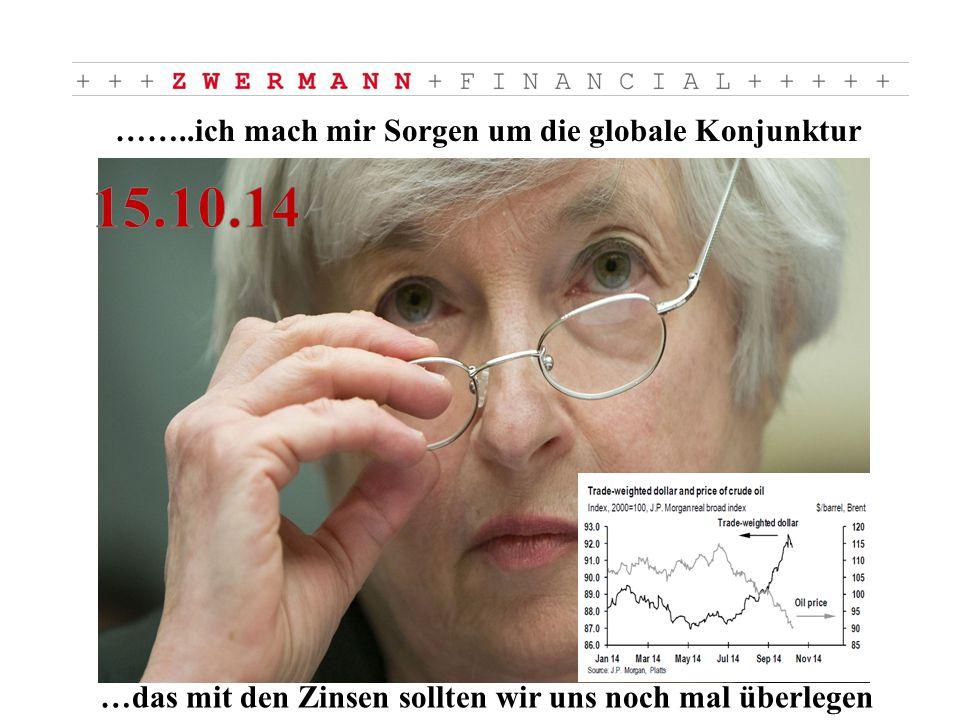 + unklare geopolitische Lage (Destabilisierung) + Globale Realwirtschaften relativ stabil + Zinswende in den USA, oder doch nicht .