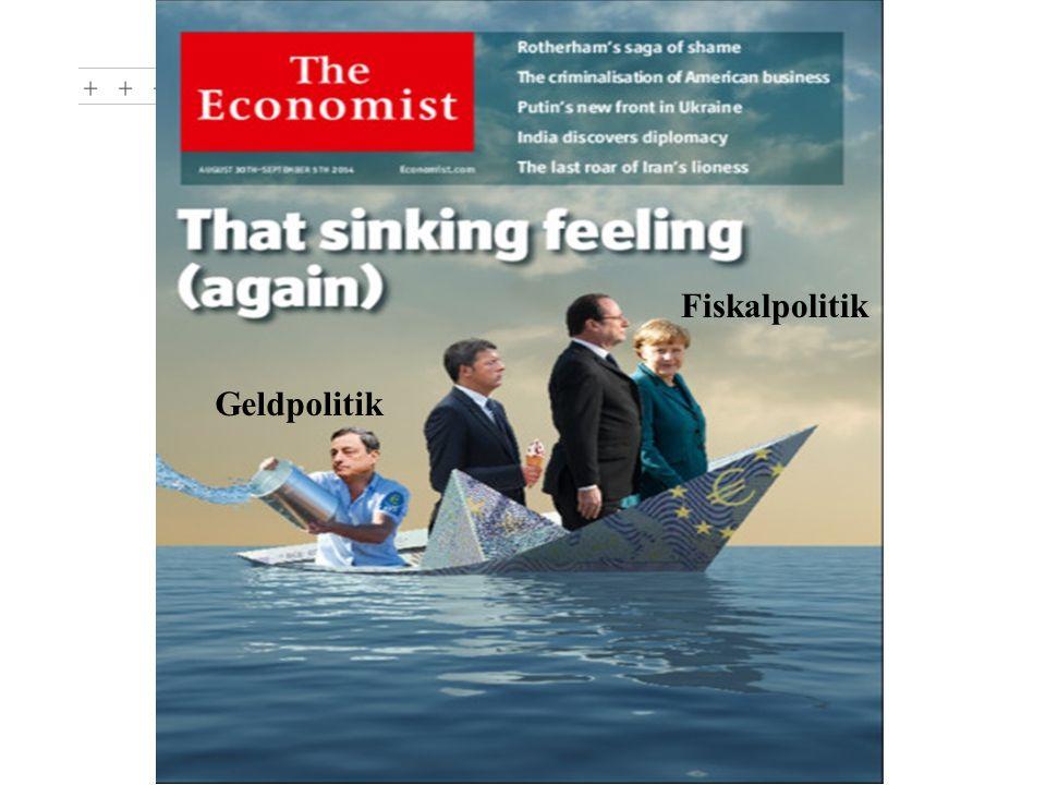 Geldpolitik Fiskalpolitik