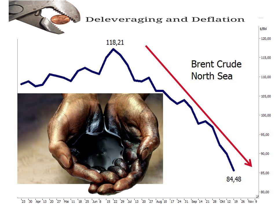 + warum deleveraging, derisking und deflation .