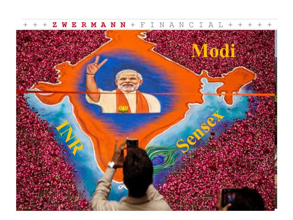 Modi Sensex INR
