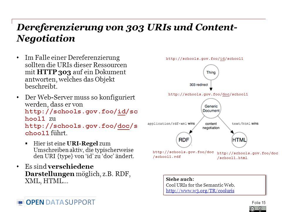 Dereferenzierung von 303 URIs und Content- Negotiation Im Falle einer Dereferenzierung sollten die URIs dieser Ressourcen mit HTTP 303 auf ein Dokument antworten, welches das Objekt beschreibt.