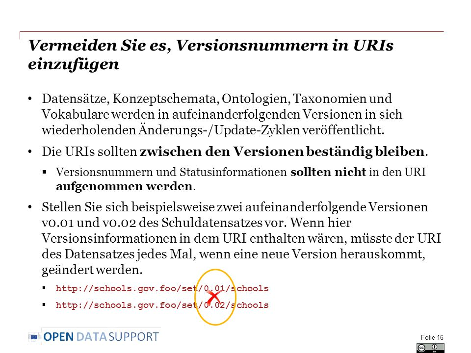 Vermeiden Sie es, Versionsnummern in URIs einzufügen Datensätze, Konzeptschemata, Ontologien, Taxonomien und Vokabulare werden in aufeinanderfolgenden Versionen in sich wiederholenden Änderungs-/Update-Zyklen veröffentlicht.