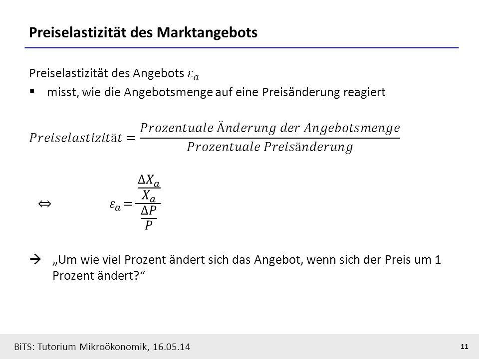 11 BiTS: Tutorium Mikroökonomik, 16.05.14 Preiselastizität des Marktangebots