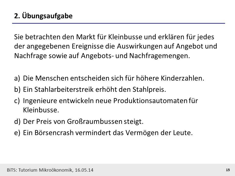 15 BiTS: Tutorium Mikroökonomik, 16.05.14 2.
