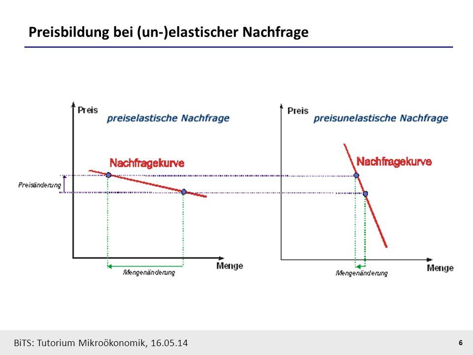 6 BiTS: Tutorium Mikroökonomik, 16.05.14 Preisbildung bei (un-)elastischer Nachfrage