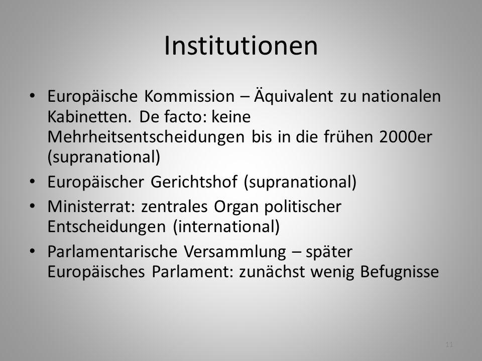 11 Institutionen Europäische Kommission – Äquivalent zu nationalen Kabinetten. De facto: keine Mehrheitsentscheidungen bis in die frühen 2000er (supra