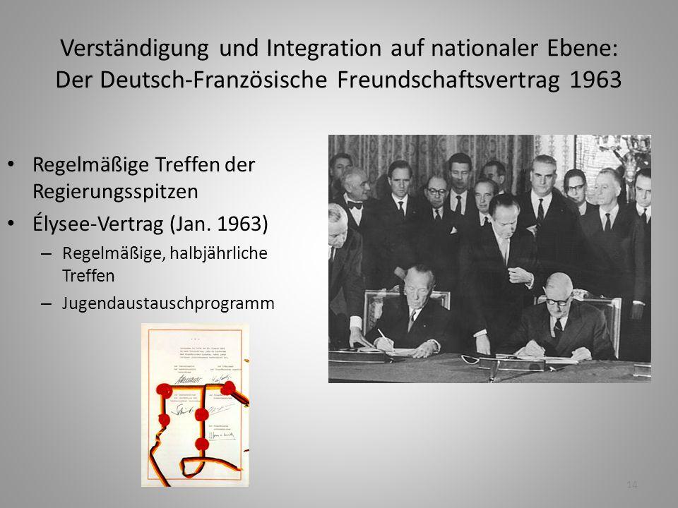 14 Verständigung und Integration auf nationaler Ebene: Der Deutsch-Französische Freundschaftsvertrag 1963 Regelmäßige Treffen der Regierungsspitzen Él