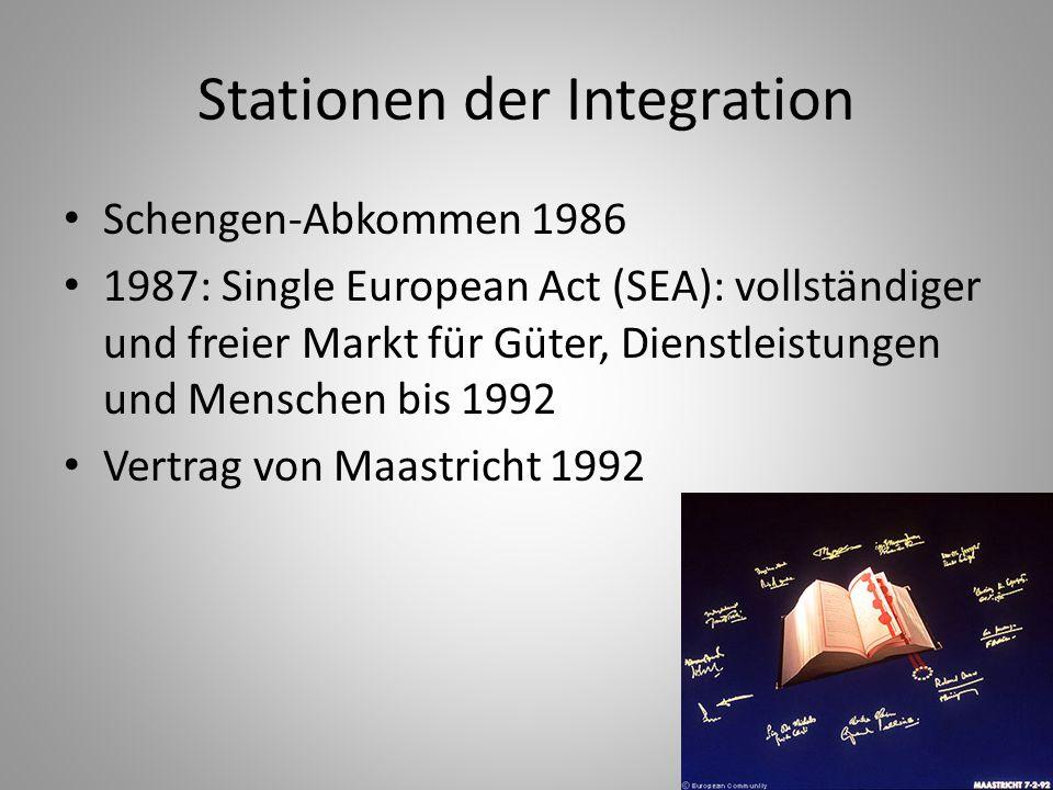28 Stationen der Integration Schengen-Abkommen 1986 1987: Single European Act (SEA): vollständiger und freier Markt für Güter, Dienstleistungen und Me