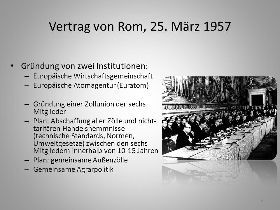 9 Vertrag von Rom, 25. März 1957 Gründung von zwei Institutionen: – Europäische Wirtschaftsgemeinschaft – Europäische Atomagentur (Euratom) – Gründung