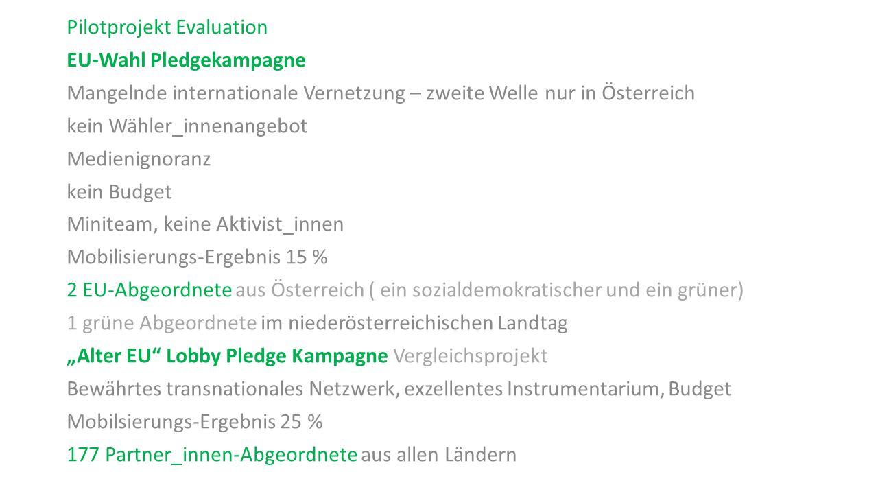 Pilotprojekt Evaluation EU-Wahl Pledgekampagne Mangelnde internationale Vernetzung – zweite Welle nur in Österreich kein Wähler_innenangebot Medienign