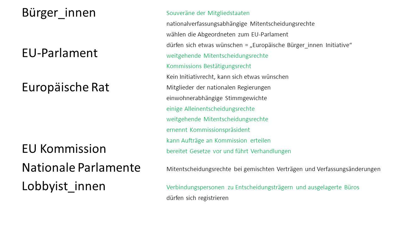 Bürger_innen EU-Parlament Europäische Rat EU Kommission Nationale Parlamente Lobbyist_innen Souveräne der Mitgliedstaaten nationalverfassungsabhängige