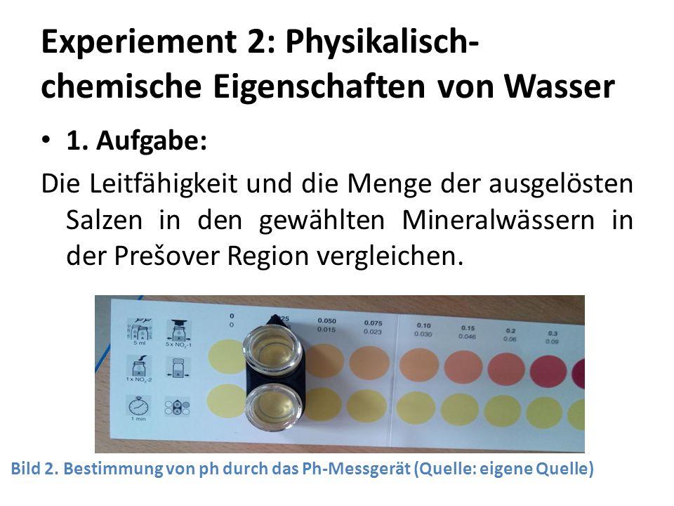 Experiement 2: Physikalisch- chemische Eigenschaften von Wasser 1. Aufgabe: Die Leitfähigkeit und die Menge der ausgelösten Salzen in den gewählten Mi