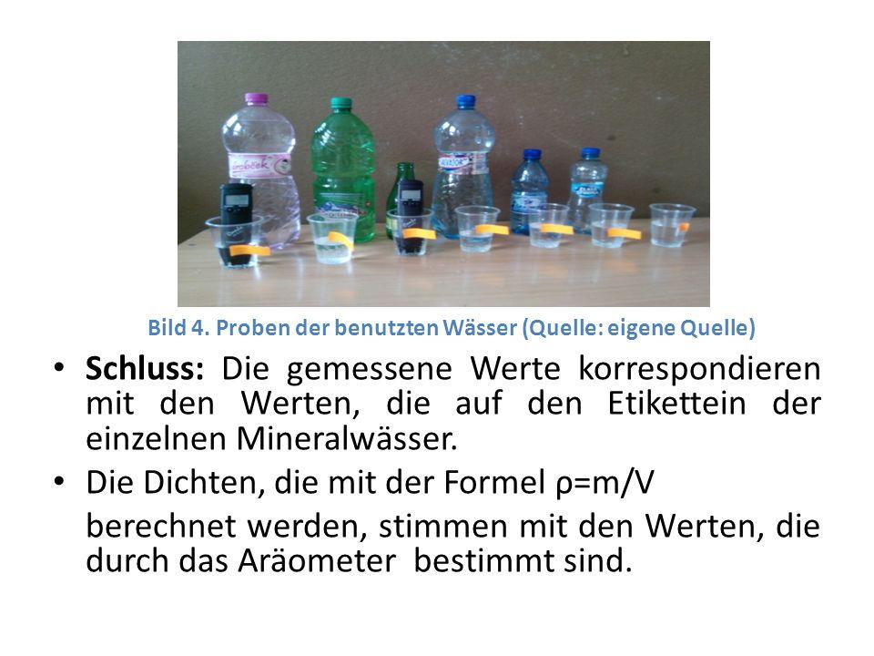 Schluss: Die gemessene Werte korrespondieren mit den Werten, die auf den Etikettein der einzelnen Mineralwässer. Die Dichten, die mit der Formel ρ=m/V