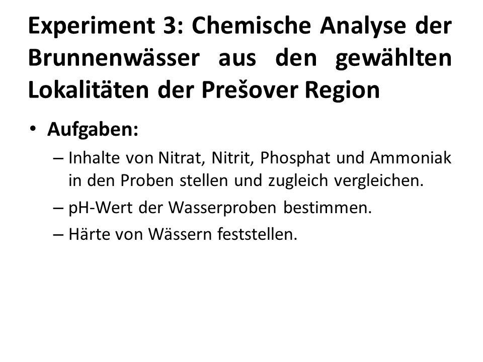 Experiment 3: Chemische Analyse der Brunnenwässer aus den gewählten Lokalitäten der Prešover Region Aufgaben: – Inhalte von Nitrat, Nitrit, Phosphat und Ammoniak in den Proben stellen und zugleich vergleichen.