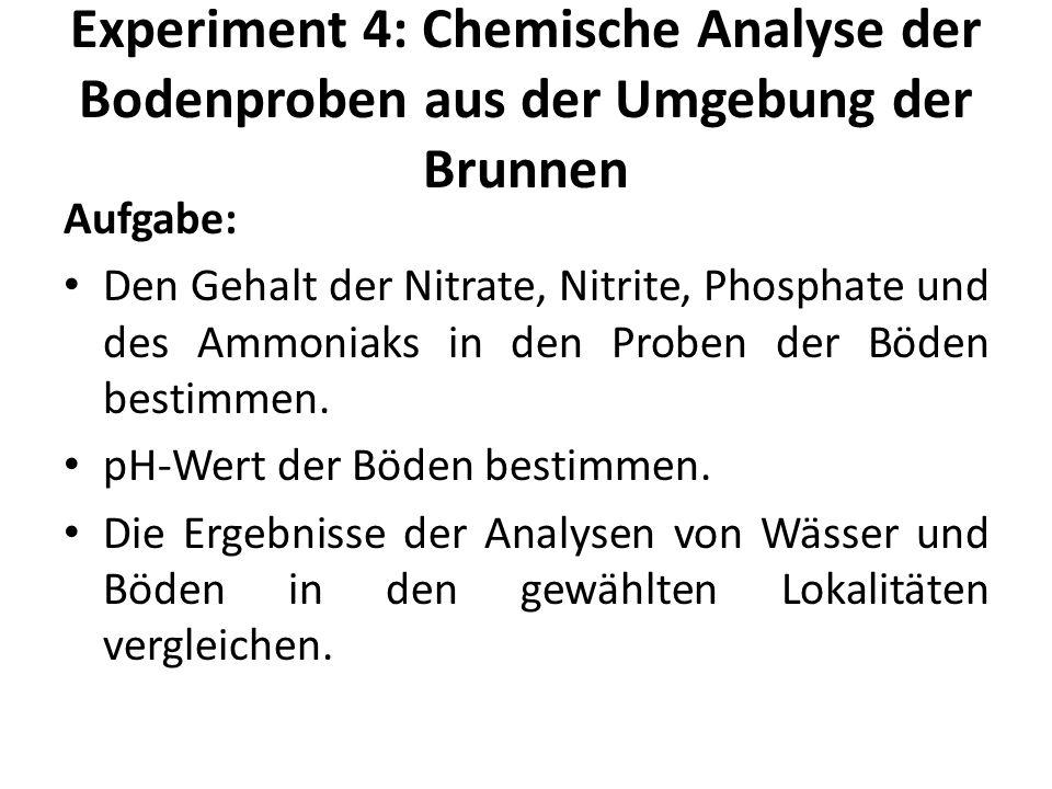 Experiment 4: Chemische Analyse der Bodenproben aus der Umgebung der Brunnen Aufgabe: Den Gehalt der Nitrate, Nitrite, Phosphate und des Ammoniaks in den Proben der Böden bestimmen.