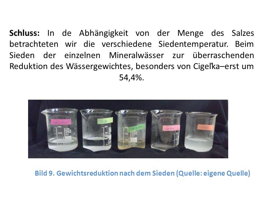 Schluss: In de Abhängigkeit von der Menge des Salzes betrachteten wir die verschiedene Siedentemperatur. Beim Sieden der einzelnen Mineralwässer zur ü