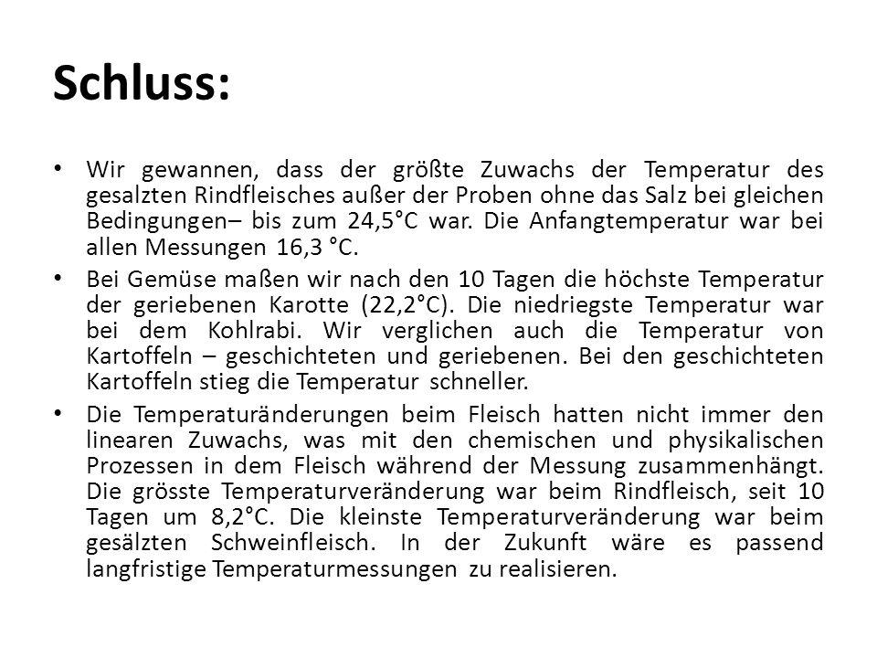 Schluss: Wir gewannen, dass der größte Zuwachs der Temperatur des gesalzten Rindfleisches außer der Proben ohne das Salz bei gleichen Bedingungen– bis zum 24,5°C war.