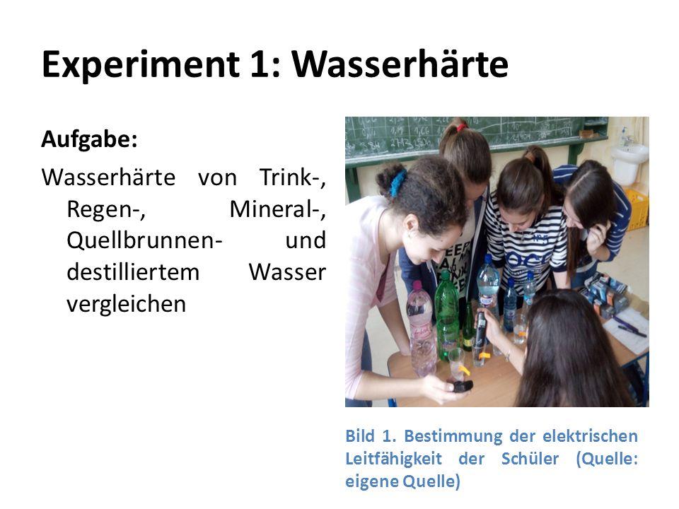 Experiment 1: Wasserhärte Aufgabe: Wasserhärte von Trink-, Regen-, Mineral-, Quellbrunnen- und destilliertem Wasser vergleichen Bild 1. Bestimmung der