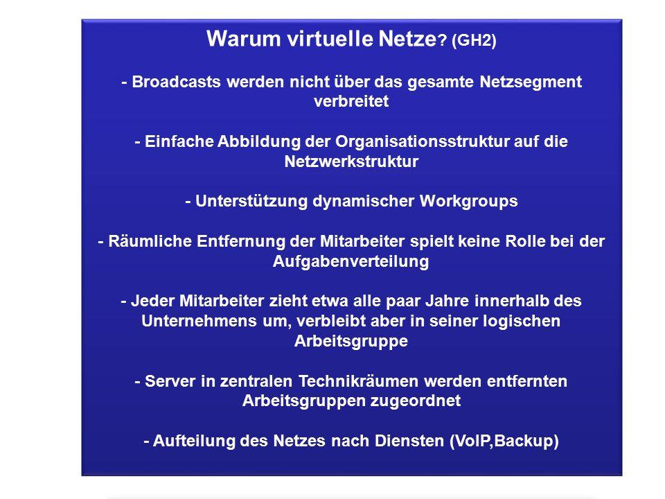 Warum virtuelle Netze ? (GH2) - Broadcasts werden nicht über das gesamte Netzsegment verbreitet - Einfache Abbildung der Organisationsstruktur auf die