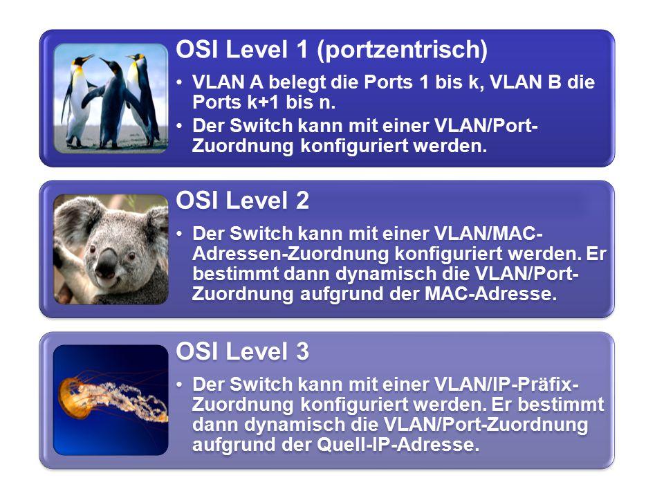 OSI Level 1 (portzentrisch) VLAN A belegt die Ports 1 bis k, VLAN B die Ports k+1 bis n. Der Switch kann mit einer VLAN/Port- Zuordnung konfiguriert w