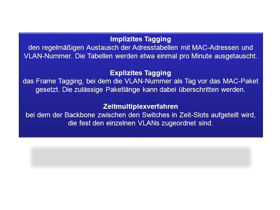 Implizites Tagging den regelmäßigen Austausch der Adresstabellen mit MAC-Adressen und VLAN-Nummer. Die Tabellen werden etwa einmal pro Minute ausgetau