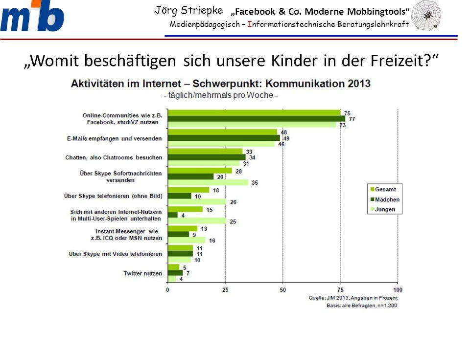 """""""Womit beschäftigen sich unsere Kinder in der Freizeit?"""" Medienpädagogisch – Informationstechnische Beratungslehrkraft Jörg Striepke """"Facebook & Co. M"""