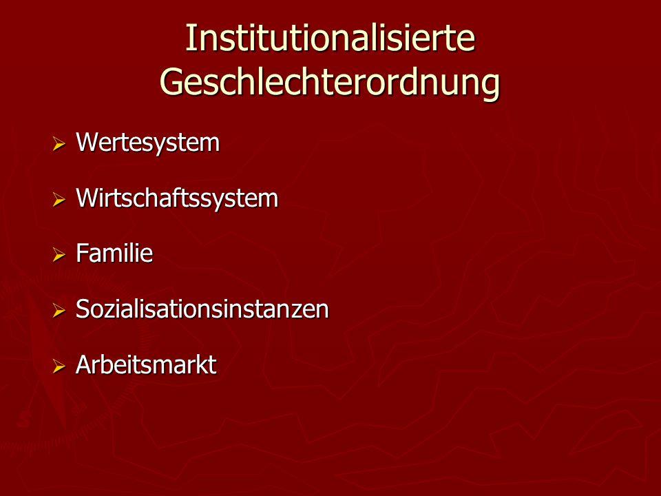 Institutionalisierte Geschlechterordnung  Wertesystem  Wirtschaftssystem  Familie  Sozialisationsinstanzen  Arbeitsmarkt