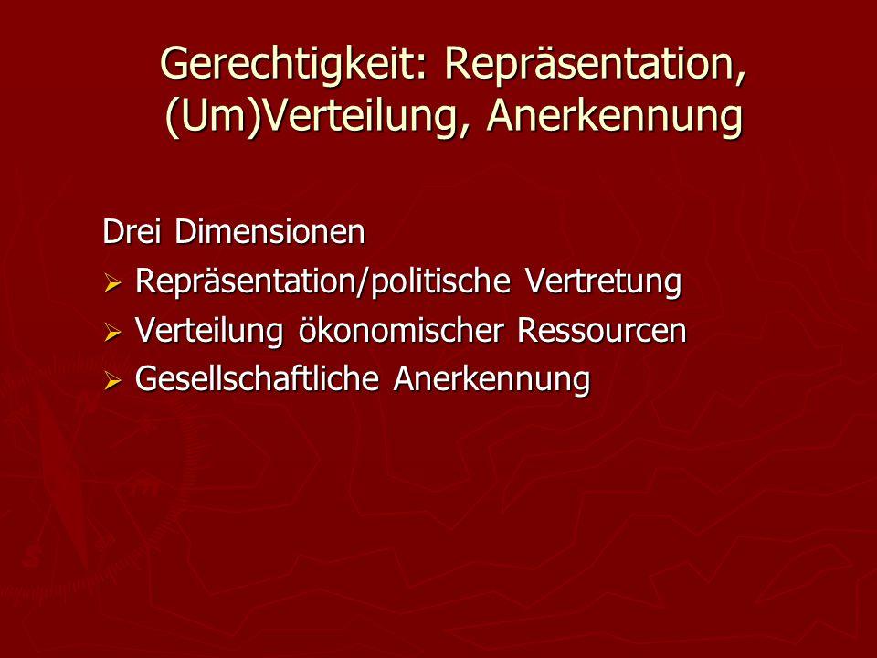 Gerechtigkeit: Repräsentation, (Um)Verteilung, Anerkennung Drei Dimensionen  Repräsentation/politische Vertretung  Verteilung ökonomischer Ressourcen  Gesellschaftliche Anerkennung