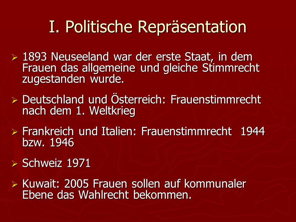 I. Politische Repräsentation  1893 Neuseeland war der erste Staat, in dem Frauen das allgemeine und gleiche Stimmrecht zugestanden wurde.  Deutschla