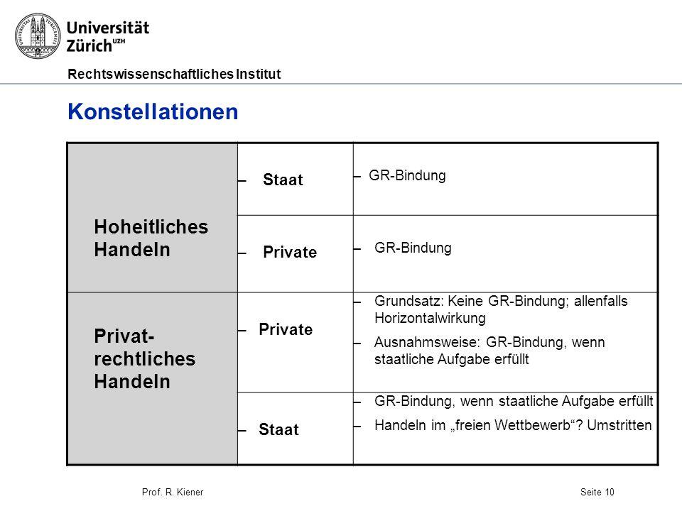 Rechtswissenschaftliches Institut Seite 10 Konstellationen – Staat – GR-Bindung Hoheitliches Handeln – Private –GR-Bindung Privat- rechtliches Handeln