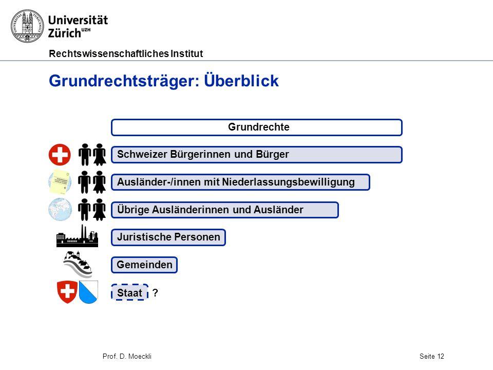 Rechtswissenschaftliches Institut Prof. D. MoeckliSeite 12 Grundrechtsträger: Überblick Grundrechte Schweizer Bürgerinnen und Bürger Ausländer-/innen