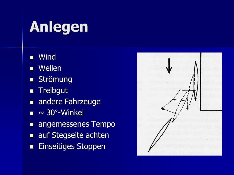 Anlegen Wind Wind Wellen Wellen Strömung Strömung Treibgut Treibgut andere Fahrzeuge andere Fahrzeuge ~ 30°-Winkel ~ 30°-Winkel angemessenes Tempo ang