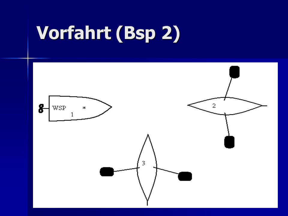 Vorfahrt (Bsp 2)
