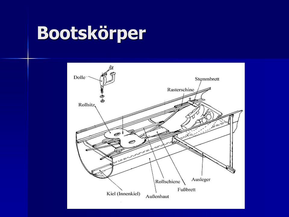 Rudertechnik Nolte (Biomechanik) Nolte (Biomechanik) Altenburg & Mattes (Empirische Analysen) Altenburg & Mattes (Empirische Analysen)