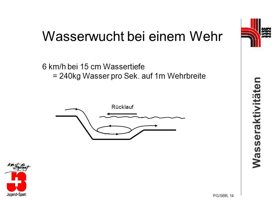 Wasseraktivitäten PG/SBR, 14 Wasserwucht bei einem Wehr 6 km/h bei 15 cm Wassertiefe = 240kg Wasser pro Sek. auf 1m Wehrbreite Rücklauf