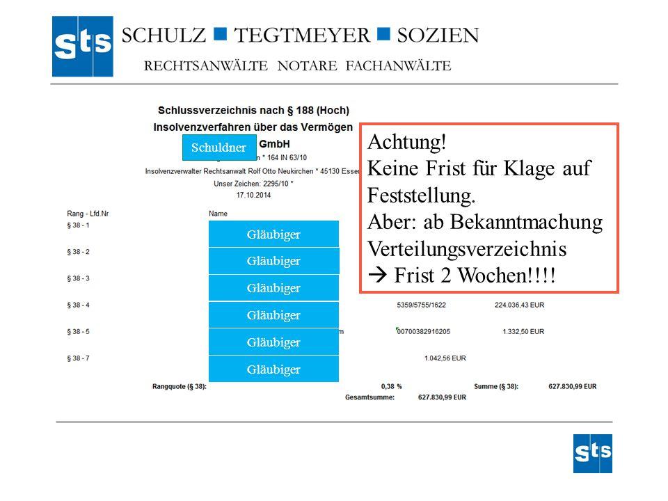 Gläubiger Schuldner Achtung! Keine Frist für Klage auf Feststellung. Aber: ab Bekanntmachung Verteilungsverzeichnis  Frist 2 Wochen!!!!