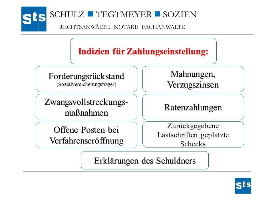 Forderungsrückstand(Sozialversicherungsträger) Indizien für Zahlungseinstellung: Mahnungen, Verzugszinsen Zwangsvollstreckungs-maßnahmenRatenzahlungen